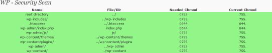 WP Security Scan überprüft die Rechte in WordPress